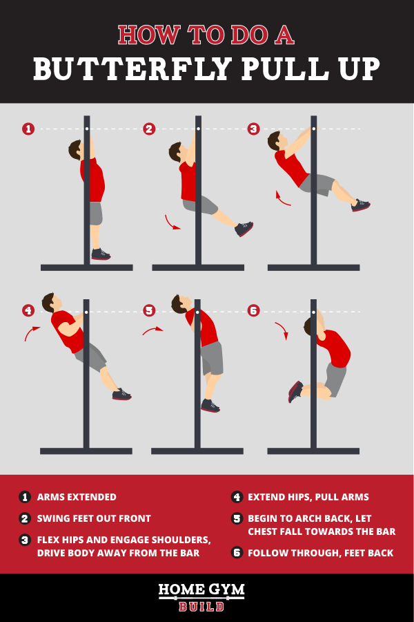 how to do a crossfit butterfly pull up